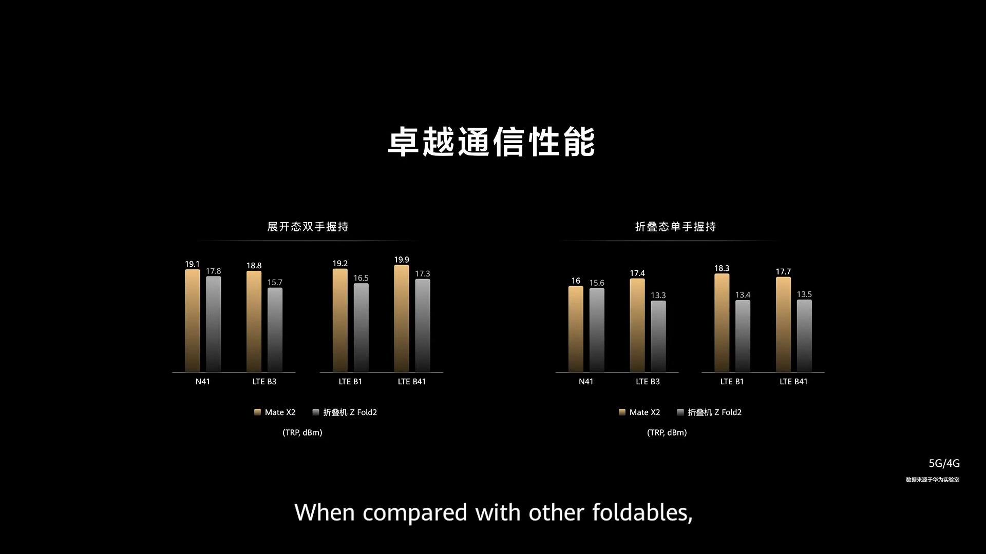 Huawei nói smartphone của mình tốt hơn Z Fold2, iPhone 12 Pro Max, Pro Display XDR, Volvo XC90... như thế nào? - Ảnh 10.