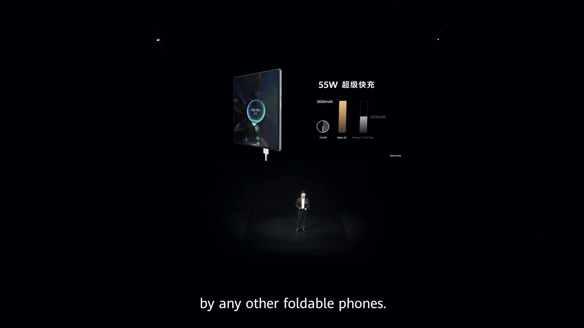 Huawei nói smartphone của mình tốt hơn Z Fold2, iPhone 12 Pro Max, Pro Display XDR, Volvo XC90... như thế nào? - Ảnh 11.