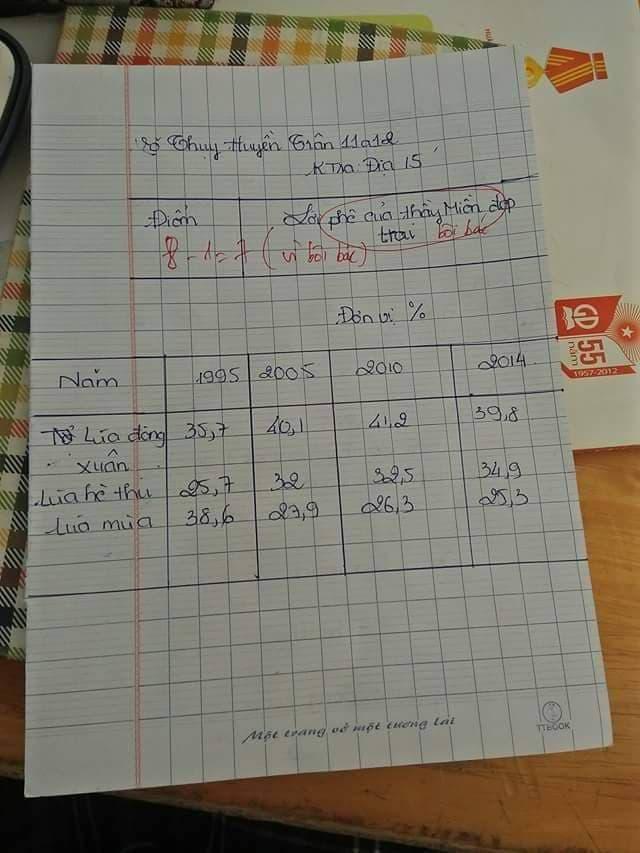 Escriba una palabra más en la prueba y el alumno obtiene 2 puntos deducidos del maestro, la razón por la que todos se ríen - Imagen 3.