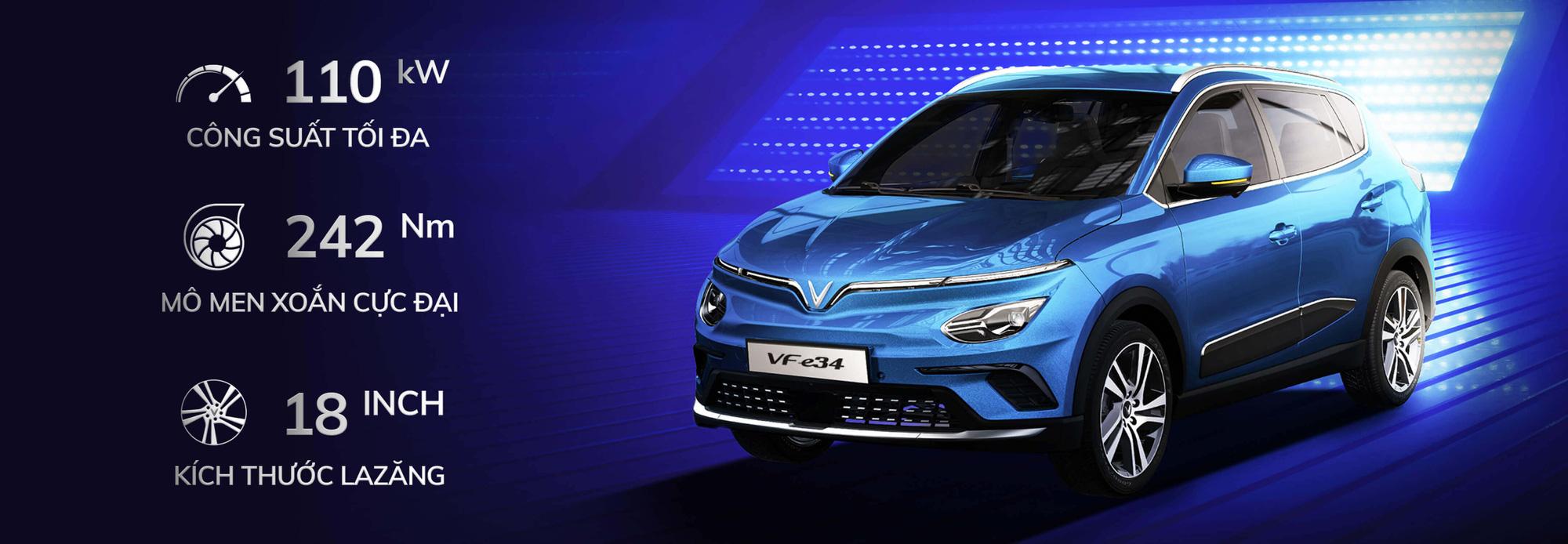 3 ưu điểm an toàn vượt xe xăng của ô tô điện VF34 - Ảnh 1.