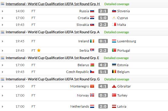 """Lukaku """"giải cứu"""" Bỉ trước CH Czech, HLV Martinez nói gì? - Ảnh 2."""