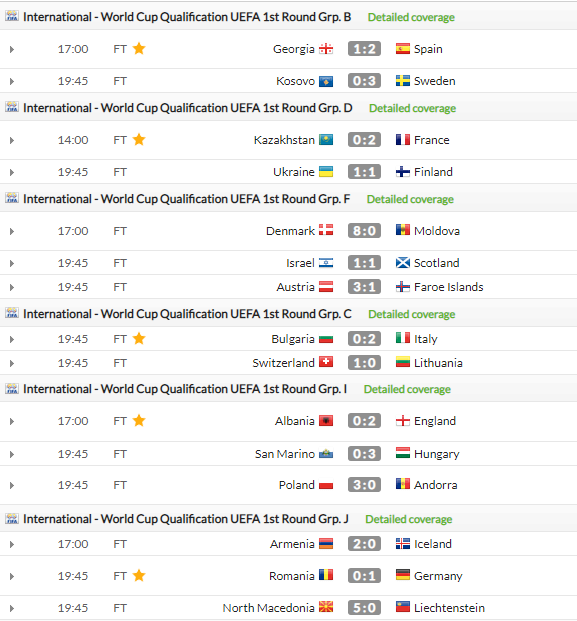 ĐT Anh thắng trận thứ 2 liên tiếp, Southgate ca ngợi 1 người - Ảnh 2.