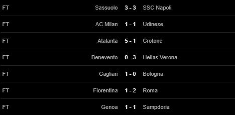 AC Milan hụt hơi trong cuộc đua Scudetto, HLV Pioli vẫn nói cứng - Ảnh 3.