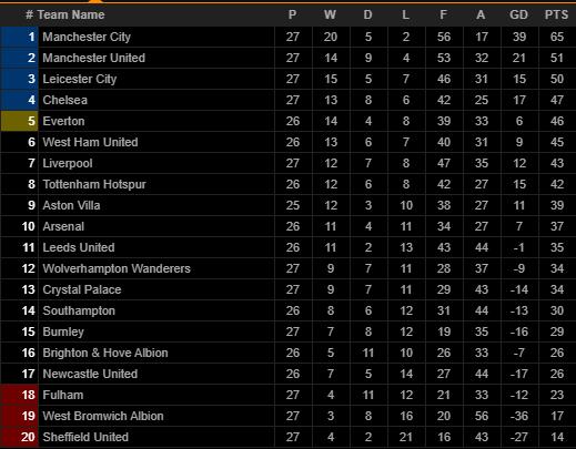 Chelsea hạ Liverpool, HLV Tuchel chỉ ra bí quyết chiến thắng - Ảnh 4.