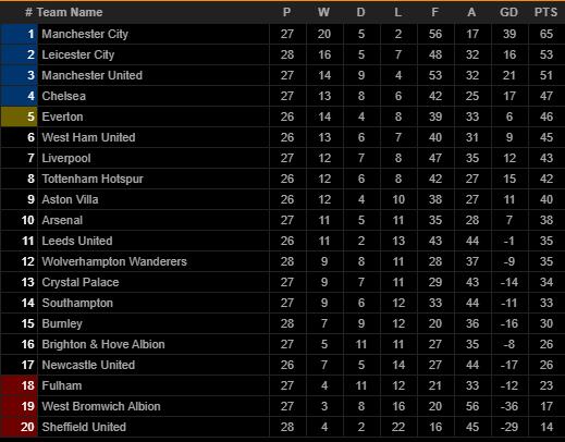 Arsenal mất điểm vì Xhaka, HLV Arteta lại trút giận vào VAR - Ảnh 4.