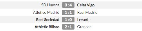 Chia điểm ở derby Madrid, HLV Simeone khẳng định một điều - Ảnh 2.