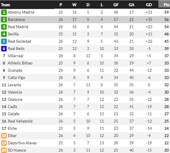 Chia điểm ở derby Madrid, HLV Simeone khẳng định một điều - Ảnh 3.