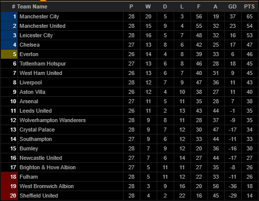 Liverpool kéo dài kỷ lục thua tại Anfield, HLV Klopp bào chữa thế nào? - Ảnh 4.