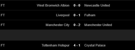 Man City gục ngã trước M.U, HLV Guardiola vẫn nói cứng - Ảnh 3.