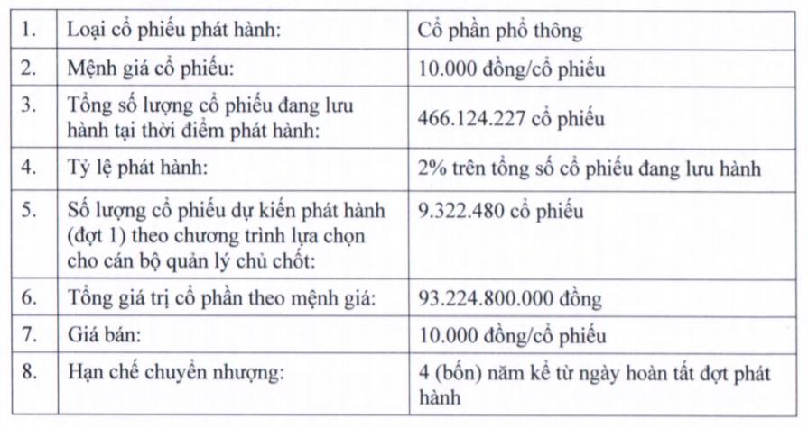 """Từng bị """"chỉ trích"""", đại gia Nam Định Nguyễn Đức Tài vẫn """"biệt đãi"""" người lao động  - Ảnh 1."""