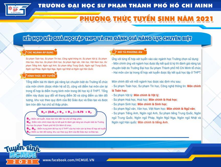 Thông tin quan trọng về kỳ thi đánh giá năng lực chuyên biệt của ĐH Sư phạm TP.HCM - Ảnh 1.