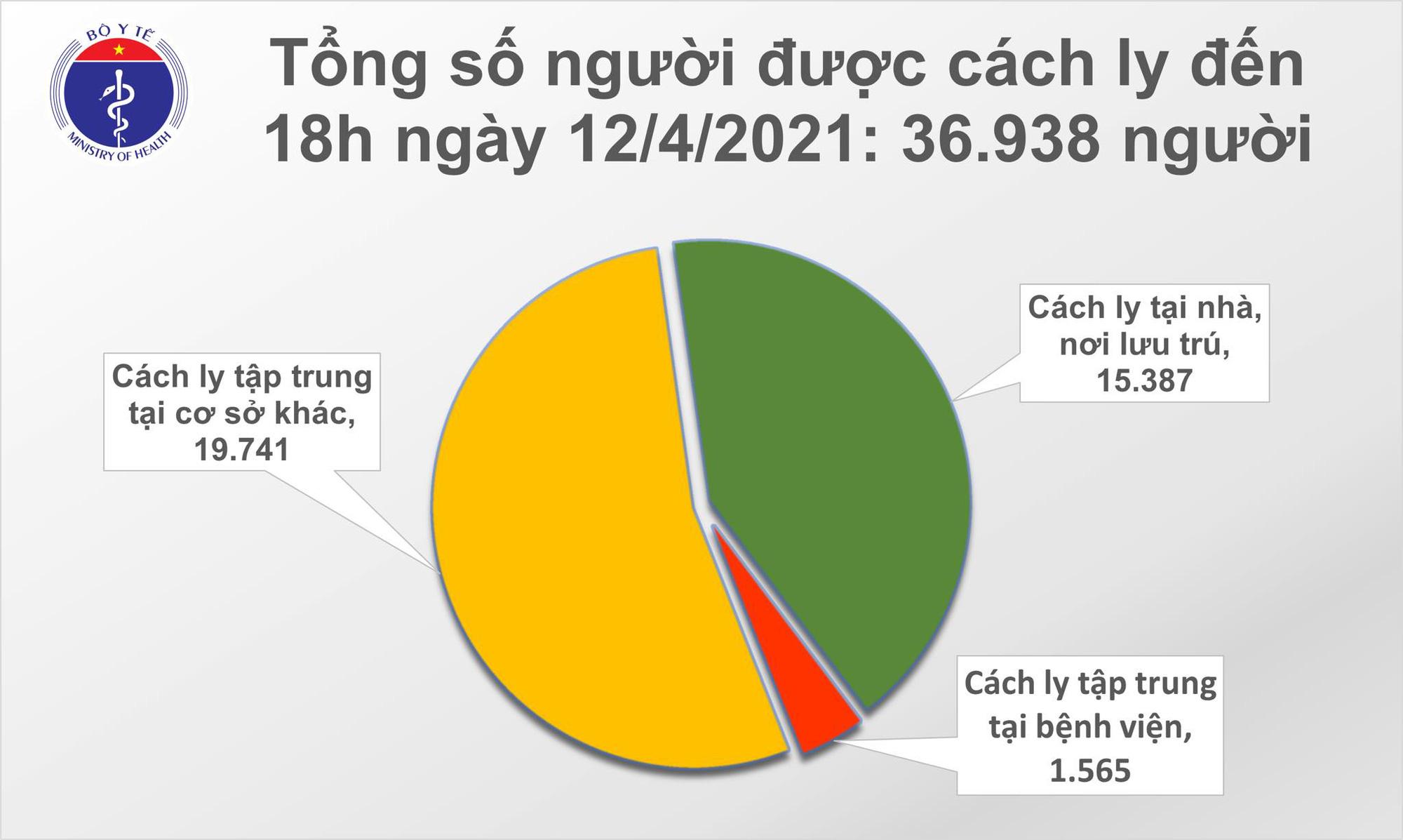 Chiều 12/4, 8 người Việt và 1 chuyên gia người Đức mắc Covid-19  - Ảnh 2.