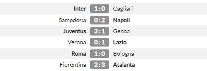Ronaldo bỏ lỡ bàn thắng không tưởng, HLV Pirlo nói gì? - Ảnh 3.