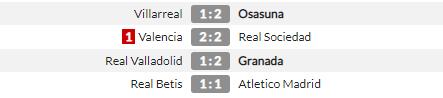 Atletico Madrid bị Real Madrid bám sát, HLV Simeone giận tím mặt - Ảnh 2.