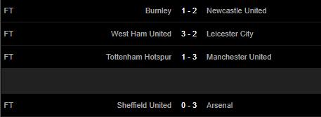 Tottenham thua M.U, HLV Mourinho bất phục, chỉ trích Solskjaer - Ảnh 3.