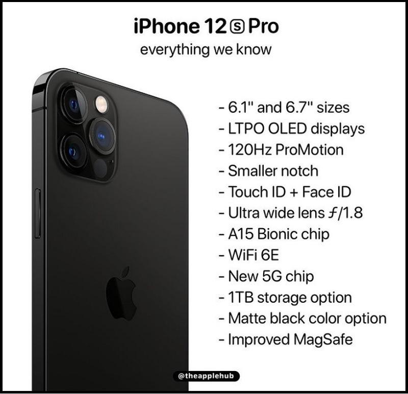 Apple sẽ tung siêu phẩm iPhone 13 Pro hoặc iPhone 12s năm nay? - Ảnh 1.