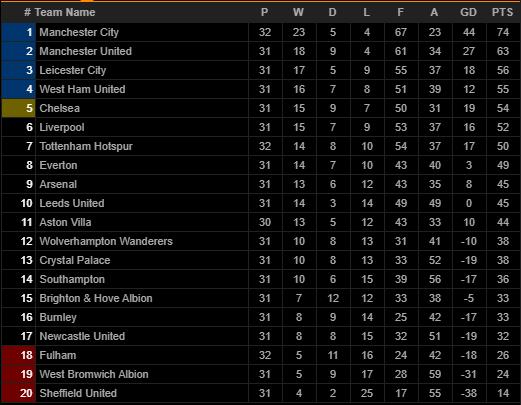 Tottenham mất điểm, Harry Kane chấn thương, HLV Mourinho vẫn nói cứng - Ảnh 2.
