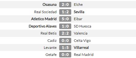 Real Madrid bị Getafe chia điểm, Zidane có phản ứng chẳng ai ngờ - Ảnh 2.