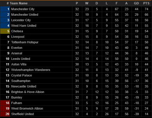 """Liverpool bị Leeds cầm hòa, HLV Klopp """"đánh trống lảng"""" sang Super League - Ảnh 2."""