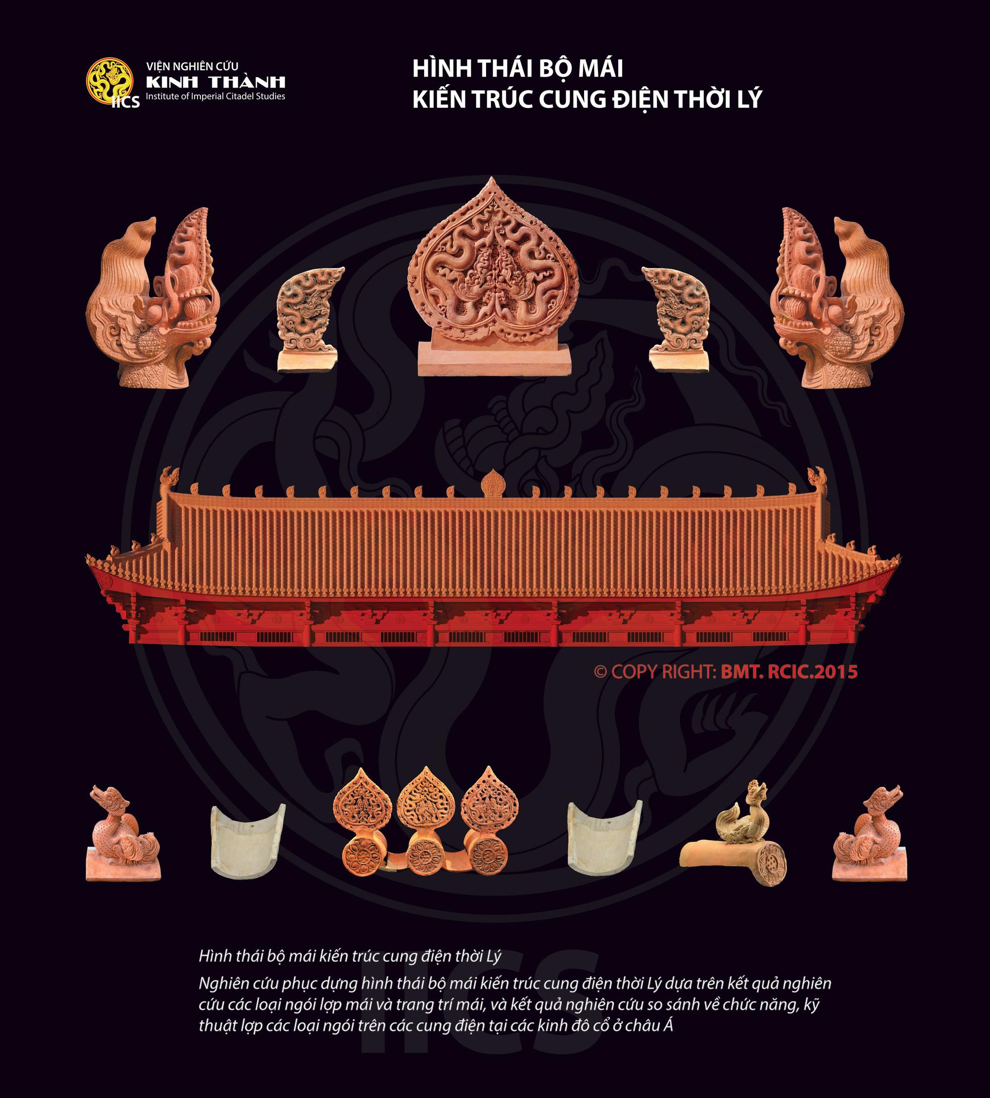 """Phát hiện """"chấn động"""" về cung điện thời Lý: Sự thật về loại ngói lá đề độc nhất châu Á - Ảnh 1."""