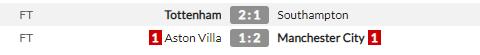 Man City ngược dòng Aston Villa, Guardiola hết lời ca ngợi 1 người - Ảnh 2.