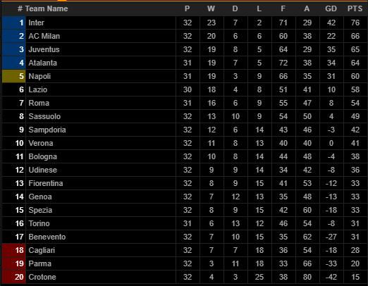 Juventus thắng Parma dù Ronaldo tịt ngòi, HLV Pirlo chỉ ra bí quyết - Ảnh 3.