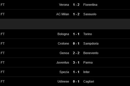 Juventus thắng Parma dù Ronaldo tịt ngòi, HLV Pirlo chỉ ra bí quyết - Ảnh 2.