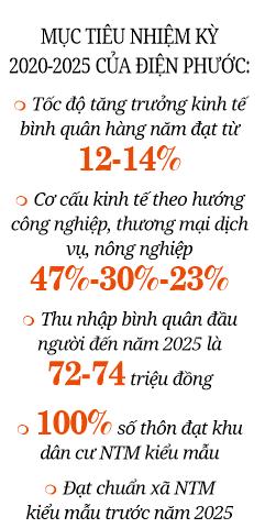 Xây dựng nông thôn mới ở Quảng Nam: Người dân Điện Phước hưởng lợi, cuộc sống sung túc - Ảnh 2.