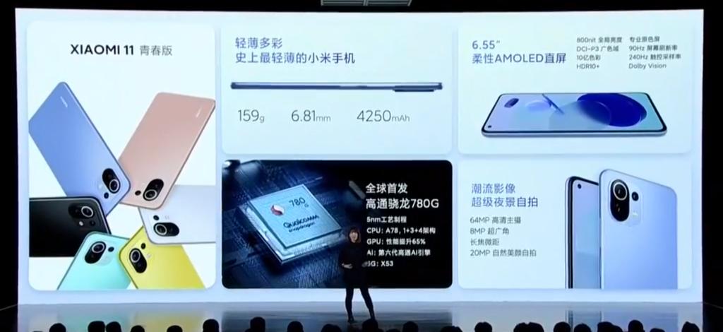 Ảnh: @Xiaomi.