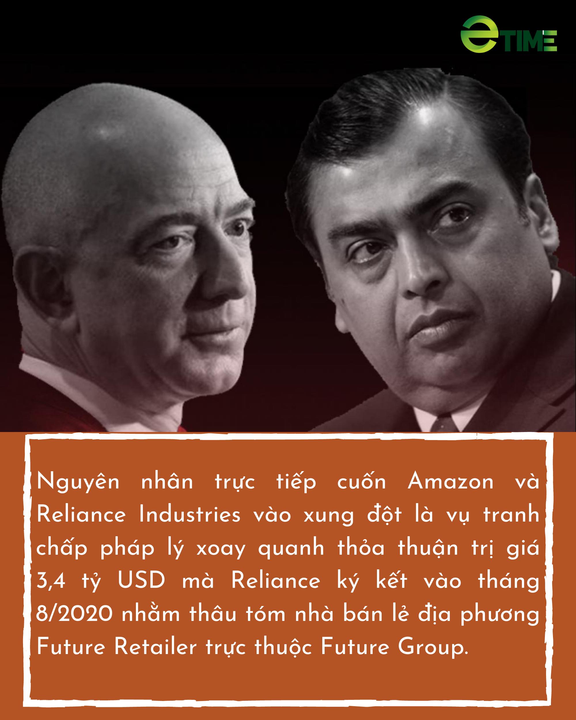 """Bezos - Ambani: Cuộc """"đụng độ"""" của những ông trùm và tương lai ngành bán lẻ Ấn Độ - Ảnh 1."""
