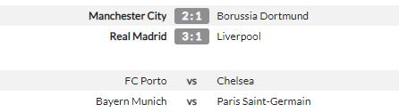 Real Madrid đả bại Liverpool, Zidane không cho phép chủ quan - Ảnh 2.