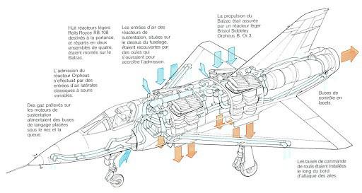 Cái kết đắng cho tham vọng máy bay cất cánh thẳng đứng của Pháp - Ảnh 5.