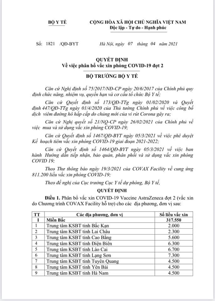 Phân bổ vắc xin Covid-19 đợt 2 cho 63 tỉnh thành, TP Hồ Chí Minh, Hà Nội được nhiều nhất - Ảnh 1.