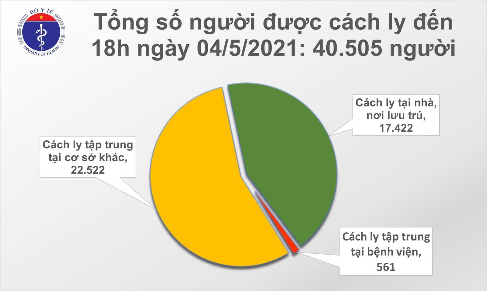 Chiều 4/5 có thêm 11 ca Covid-19, trong đó 1 ca lây nhiễm cộng đồng - Ảnh 2.