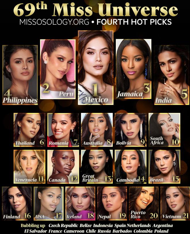 """Hoa hậu Khánh Vân chào nước Mỹ bằng màn catwalk """"thần sầu"""", lọt top 21 BXH Miss Universe - Ảnh 1."""