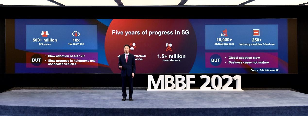 Chủ tịch luân phiên Ken Hu của Huawei kêu gọi ngành ICT hợp tác cùng nhau trong giai đoạn phát triển tiếp theo của 5G - Ảnh 1.