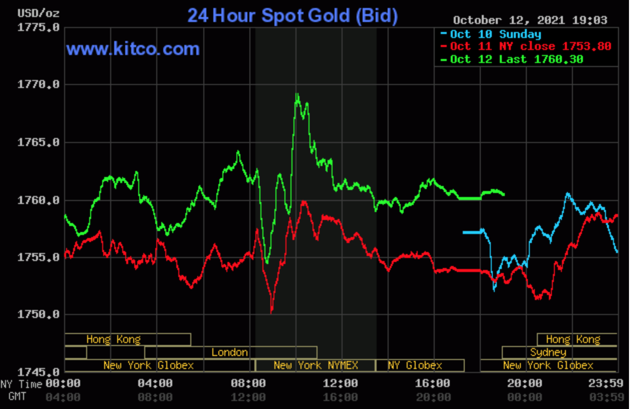Kinh tế nóng nhất: Giá USD chợ đen tiếp tục tăng, sức ép bất ngờ đẩy giá vàng tụt giảm - Ảnh 2.