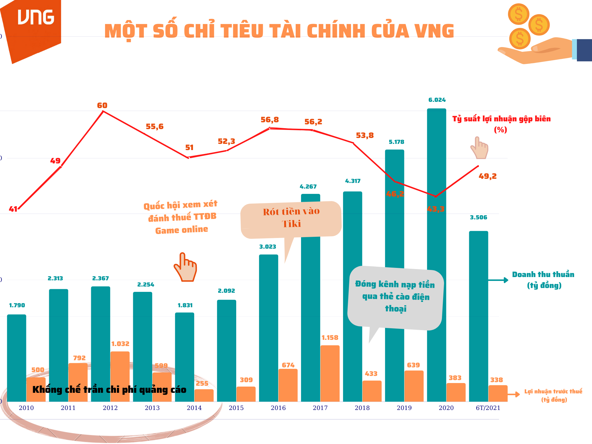 """Hồ sơ doanh nhân: Ông chủ VNG Lê Hồng Minh – Từ """"mỏ vàng"""" Game Online đến chiêu thức """"tránh thuế"""" sản phẩm - Ảnh 7."""
