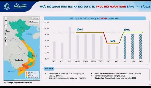 Tốc độ phục hồi thị trường bất động sản tùy thuộc từng địa phương - Ảnh 1.