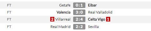 Bị Sevilla chia điểm, Zidane thừa nhận Real Madrid vẫn gặp may - Ảnh 2.
