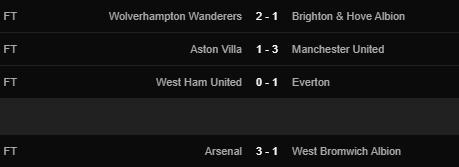 Arsenal thắng West Brom, HLV Arteta vẫn chỉ trích học trò  - Ảnh 2.