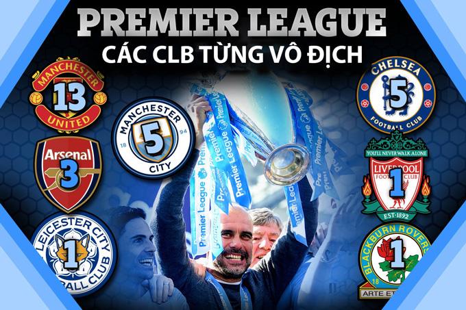 Thành công chỉ kém Sir Alex tại Premier League, HLV Guardiola nói gì? - Ảnh 1.