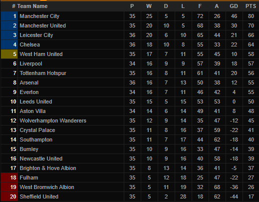 Arsenal vượt qua Chelsea, HLV Arteta thừa nhận ăn may - Ảnh 2.