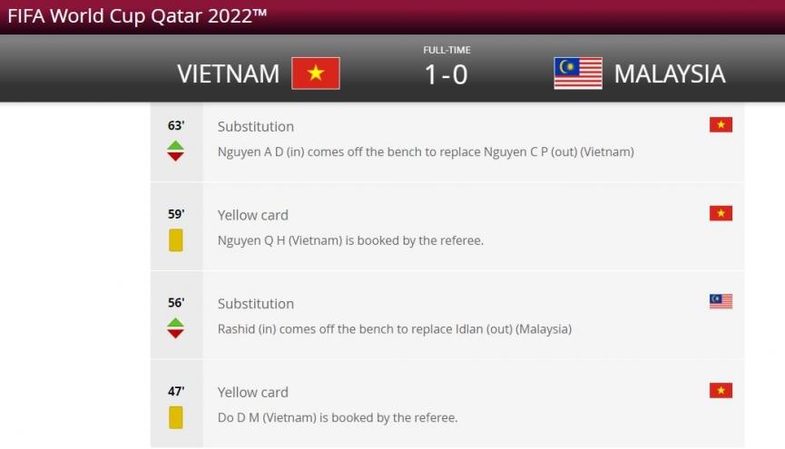 FIFA ra thông báo, ĐT Việt Nam nhận hung tin về Quang Hải - Ảnh 1.