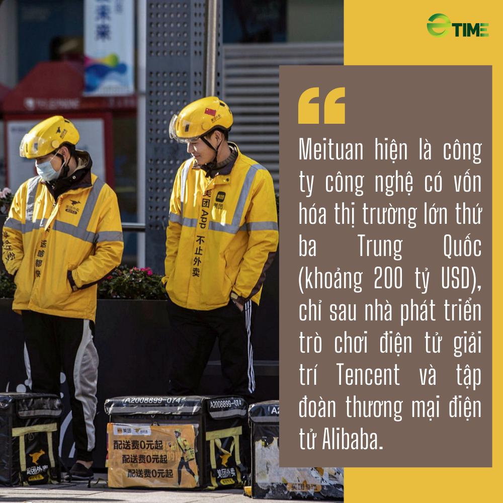 """Meituan - """"nạn nhân"""" tiếp theo lọt vào tầm ngắm của Bắc Kinh trong cuộc chiến chống độc quyền - Ảnh 2."""