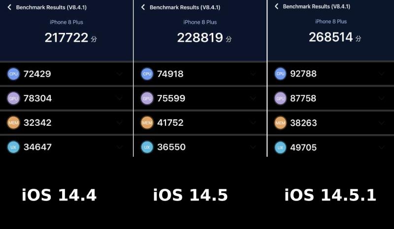 iPhone 8 plus cập nhật lên iOS 14.5 và cái kết sững sờ người dùng - Ảnh 2.