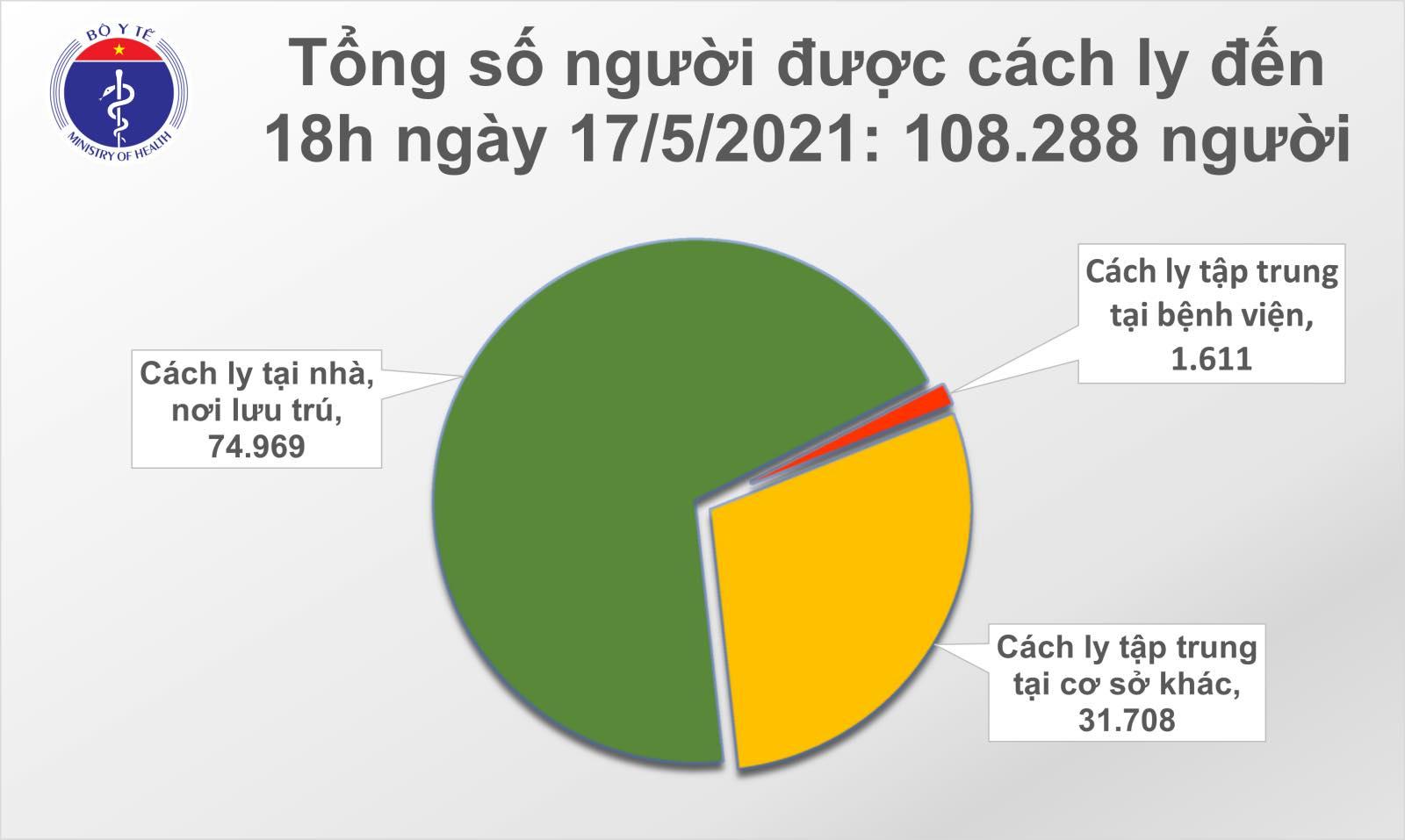 """Thêm 116 ca Covid-19 mới, Bắc Giang, Bắc Ninh vẫn """"nóng""""  - Ảnh 3."""
