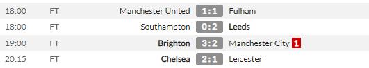 Man City chịu tổn thất nặng sau trận thua sốc Brighton - Ảnh 3.