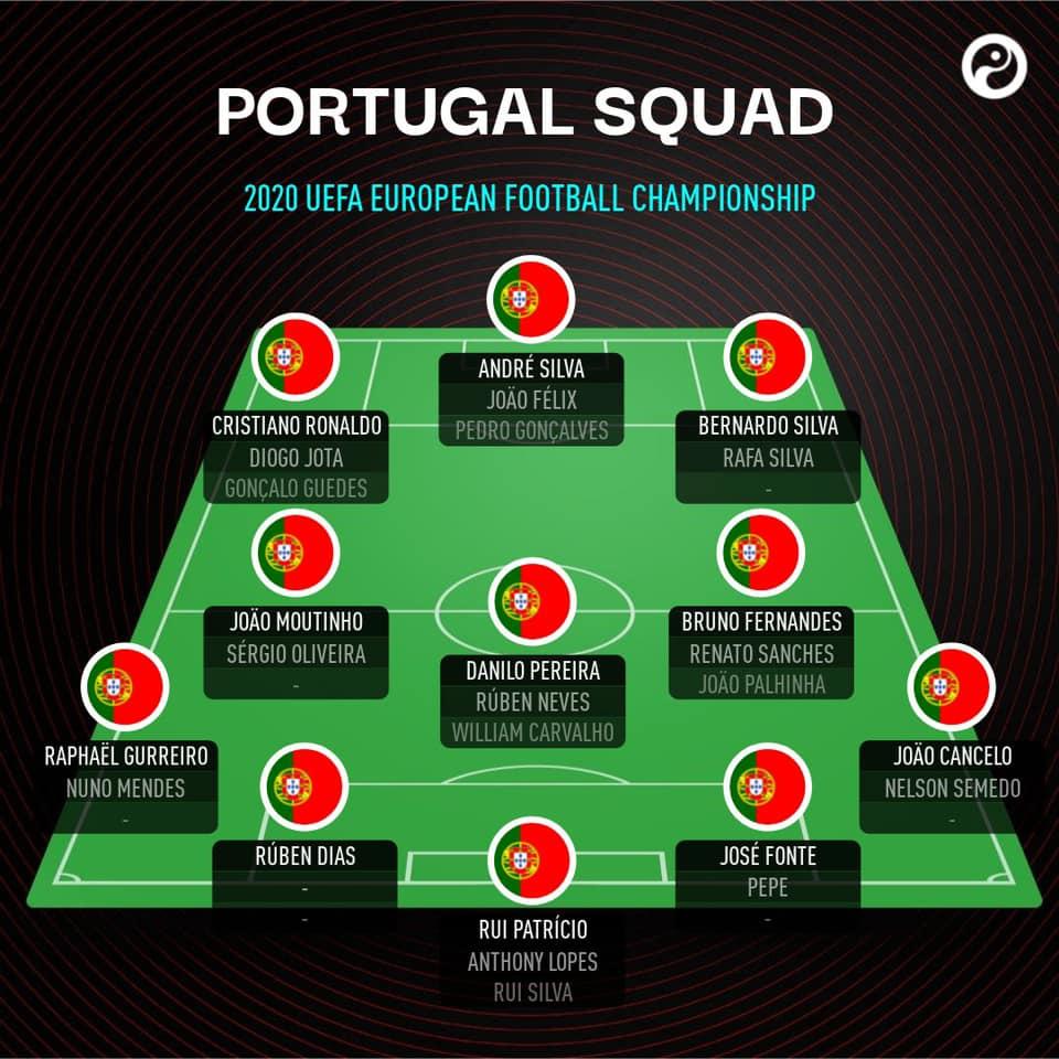 """Bồ Đào Nha: Đội hình """"siêu khủng"""" và xứ mệnh bảo vệ chức vô địch Euro 2020 - Ảnh 1."""