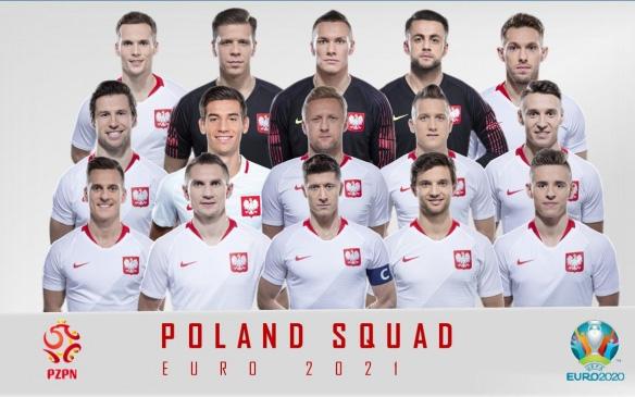 Đội hình Ba Lan dự EURO 2020: Kẻ thách thức đáng gờm